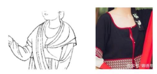 齐胸襦裙正确穿法图解:汉服齐胸襦裙穿法示意图
